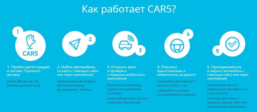 car5-3