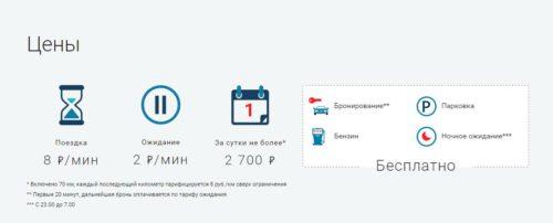 belkacar-tariff