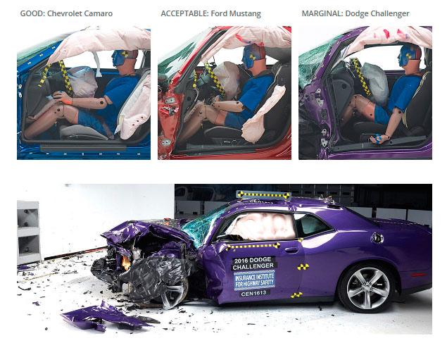 IIHS-Muscle-car